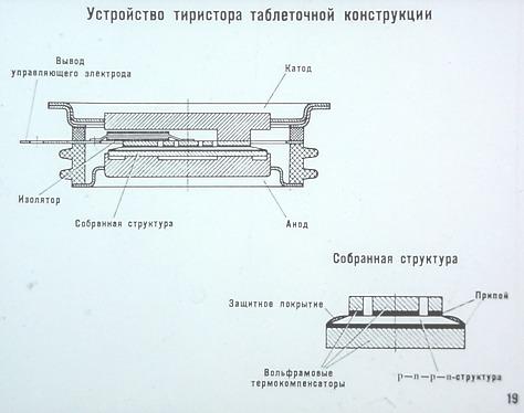 download Вентиляция и кондиционирование воздуха: Учебно методическое пособие (практикум) 2008