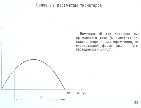 Основные параметры тиристоров