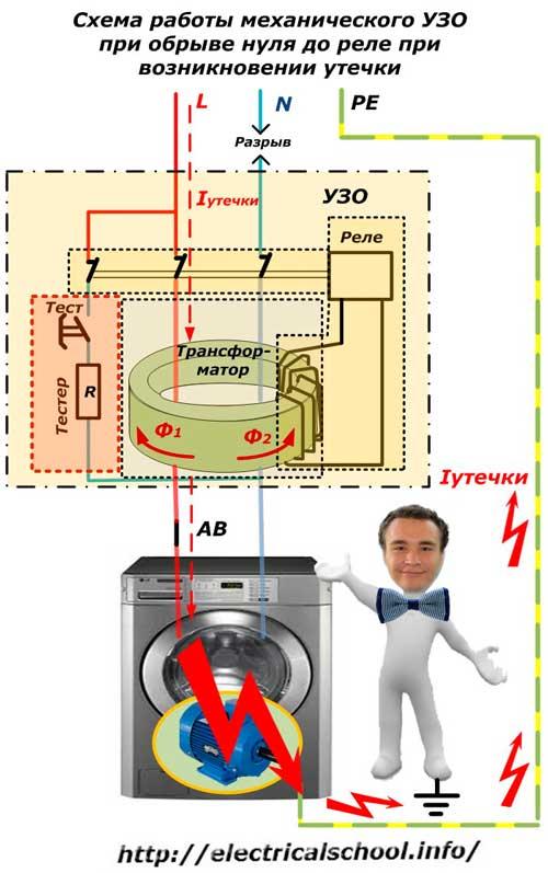 Схема работы механического УЗО при обрыве нуля