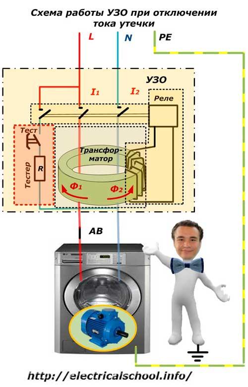 Схема работы УЗО при отключении тока утечки