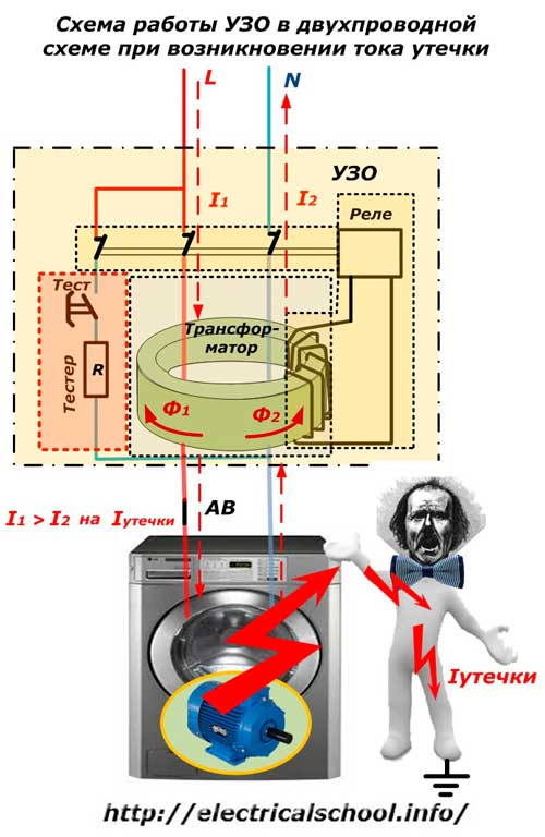 Схема работы УЗО в двухпроводной схеме