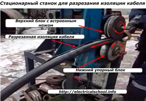 Стационарный станок для разрезания изоляции кабеля