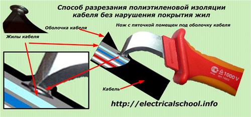 Способ разрезания полиэтиленовой изоляции кабеля без нарушения покрытия жил