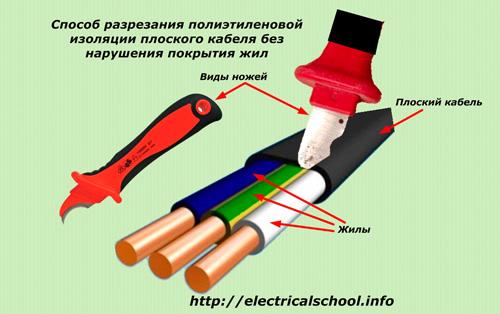 Способ разрезания полиэтиленовой изоляции плоского кабеля без нарушения покрытия жил