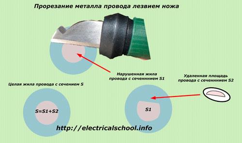 Прорезание металла провода лезвием ножа
