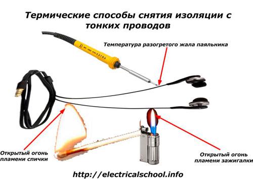Термические способы снятия изоляции с тонких проводов