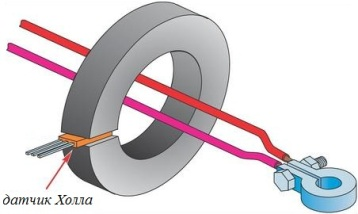 измерение токов высокой частоты