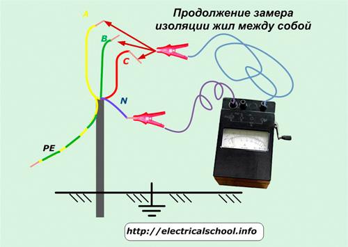 Замер изоляции жил кабелей