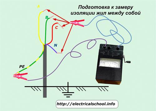 Измерения изоляции жил кабеля между собой