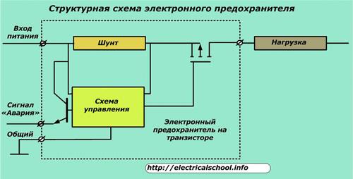 Электронные предохранители