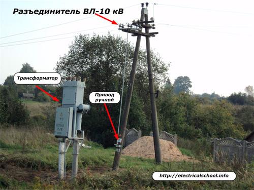 Разъединитель ВЛ 10 кВ