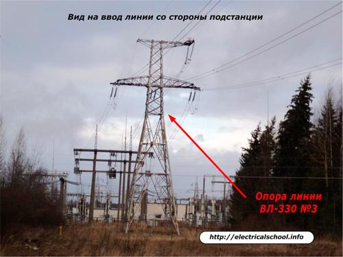 Вид на ввод линии со стороны подстанции