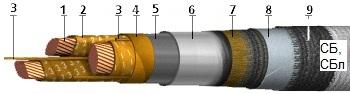 конструкция кабелей СБ и СБл