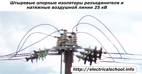 Штыревые опорные изоляторы разъединителя и натяжные воздуной линии