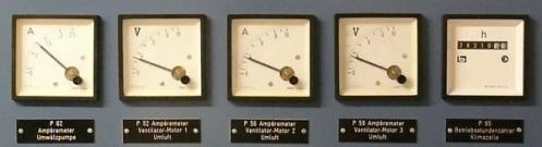 Щитовые амперметры и вольтметры