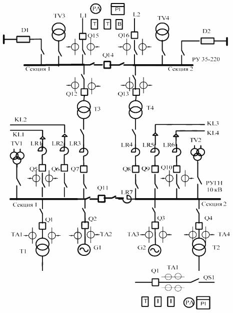 Электрическая схема ТЭЦ с