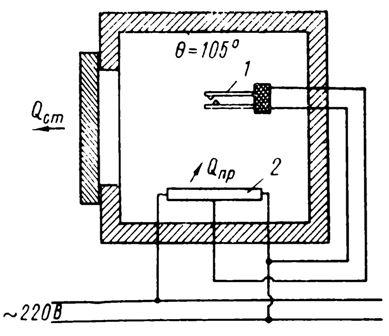 Принципиальная схема электрического двухпозиционного регулятора температуры в сушильном шкафу: 1 - биметаллический датчик; 2 - нагревательный электрический элемент