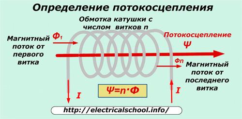 Определение потокосцепления
