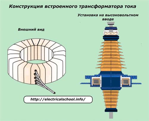 Конструкция встроенного трансформатора тока