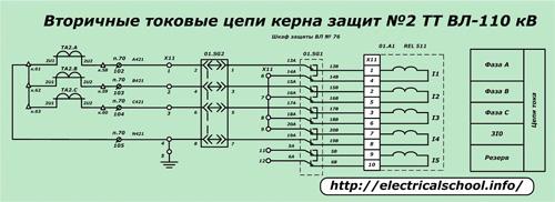 Вторичные токовые цепи