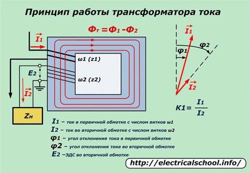 Прицнип работы трансформатора тока