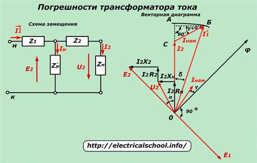 Погрешности трансформаторов тока