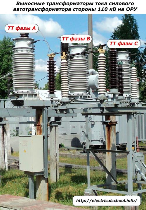 Выносные трансформаторы тока ОРУ 110 кВ