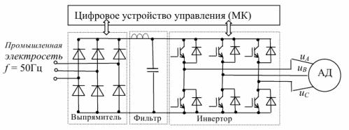 Частотные привода схемы