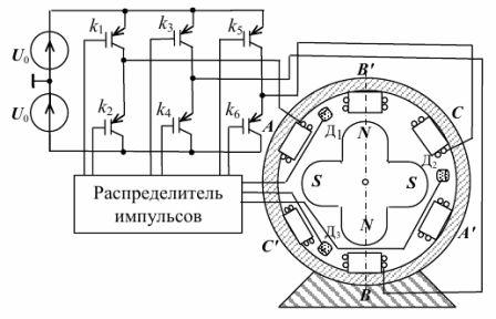 Функциональная схема бесконтактного двигателя постоянного тока