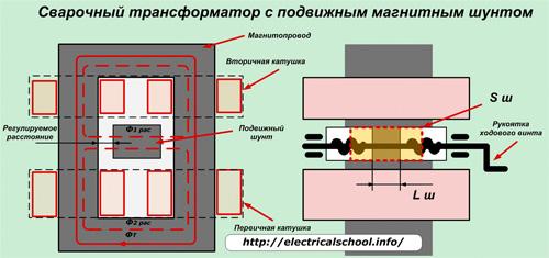 Сварочный трансформатор с подвижным магнитным шунтом