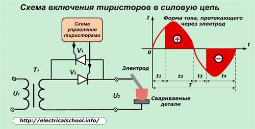 Схема включения тиристоров в силовую цепь
