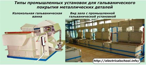 Типы промышленных установок для гальванического покрытия металлических деталей
