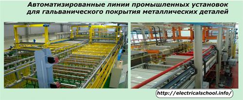 Автоматизированные линии промышленных установок для гальванического покрытия металлических деталей