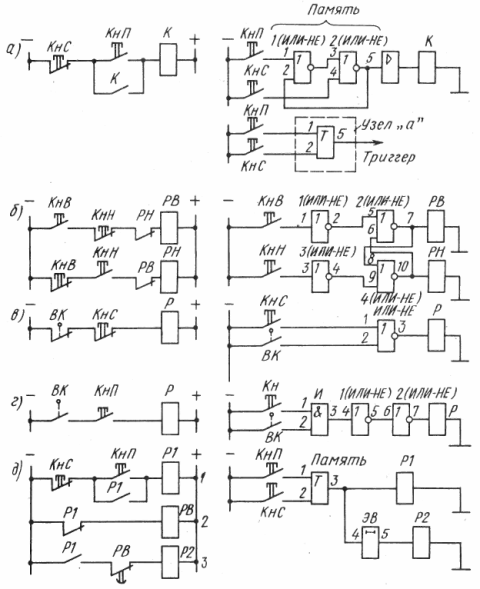 Узлы схем с логическими элементами: 1 - 8 — номера входа и выхода