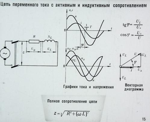 Цепь переменного тока с активным и индуктивным сопротивлением