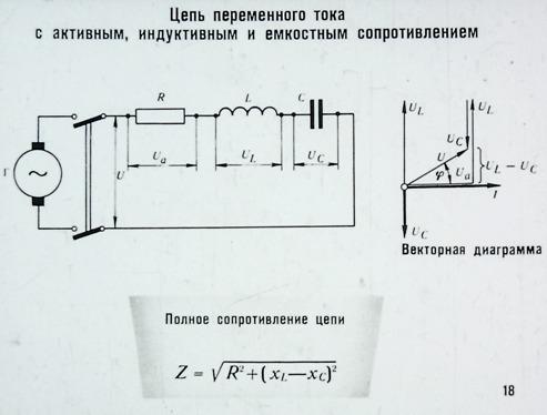 Цепь переменного тока с активным, индуктивным и емкостным сопротивлением