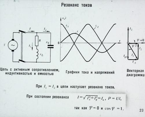Резонанс токов