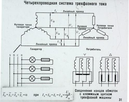 Четырехпроводная система трехфазного тока