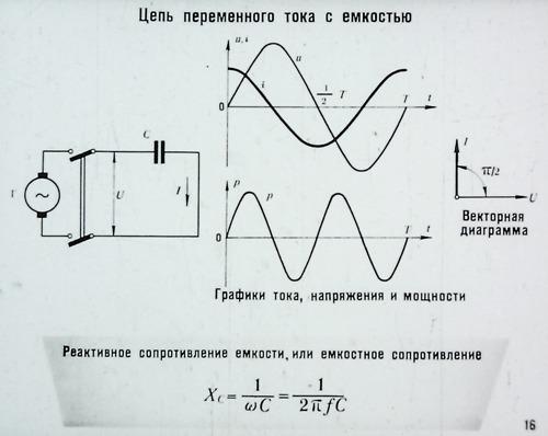 Цепь переменного тока с емкостью