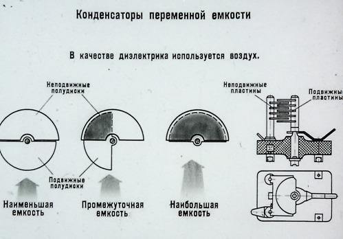 Переменный конденсатор своими руками чертежи 9