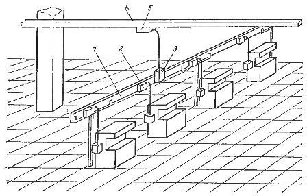 Установка распределительного шинопровода в цехе