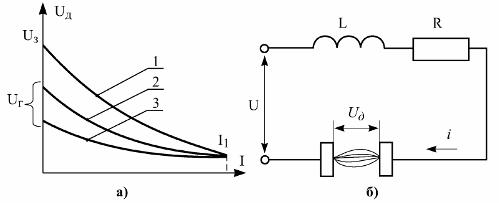 Вольт-амперная характеристика дуги постоянного тока (а) и ее схема замещения (б)