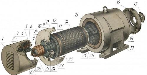 Устройство асинхронного двигателя с фазным ротором