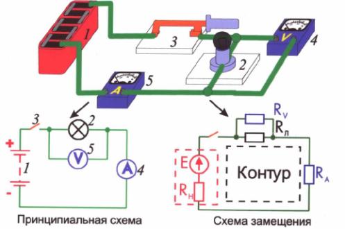 Что соединяет электрические цепи?