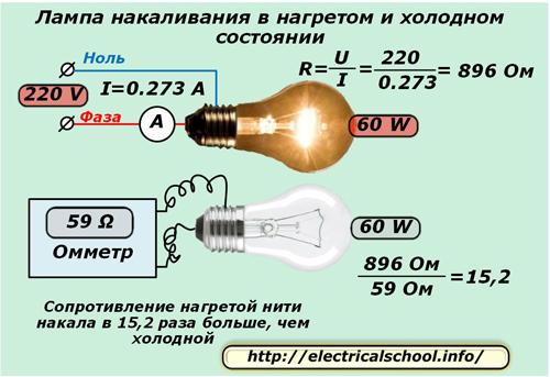Лампа накаливания в нагретом и холодном состоянии
