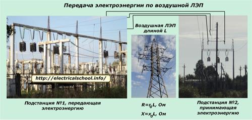 передача электроэнергии по воздушной ЛЭП