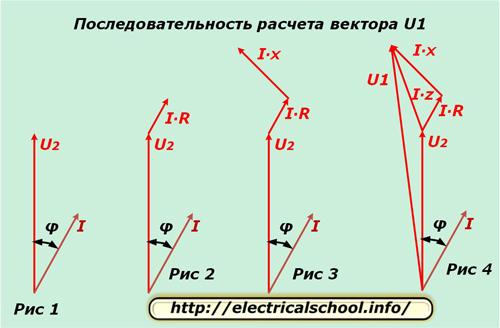 Последовательность расчета вектора U1