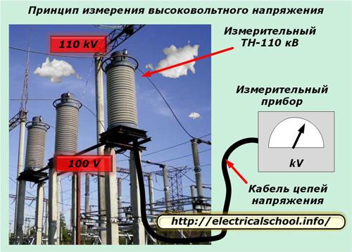 Принцип измерения высоковольтного напряжения