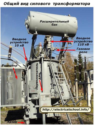 Общий вид силового трансформатора