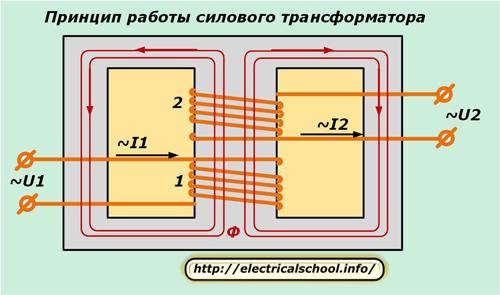 Реферат принцип действия трансформатора 3139